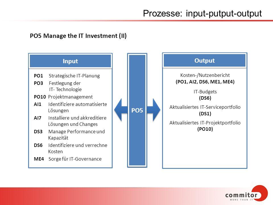 Prozesse: input-putput-output