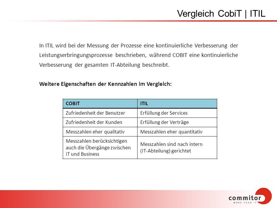 Vergleich CobiT | ITIL