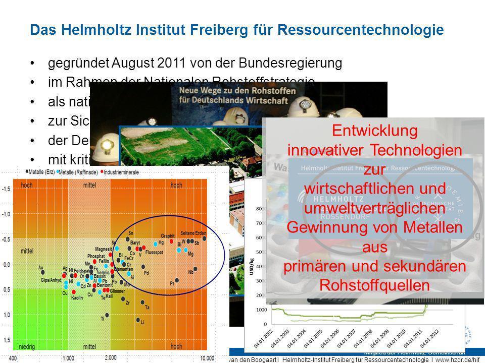 Das Helmholtz Institut Freiberg für Ressourcentechnologie
