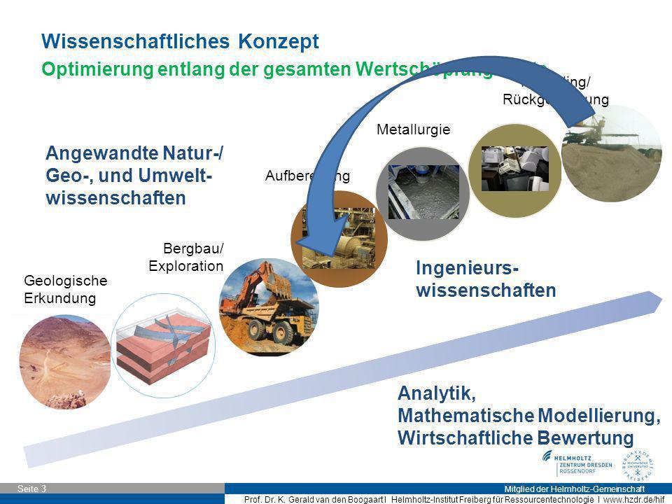 Innovative technologien f r die wirtschaft ppt video for Ingenieur bergbau