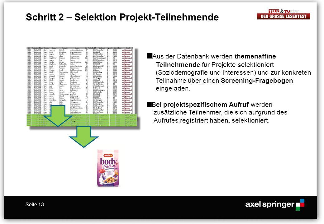Schritt 2 – Selektion Projekt-Teilnehmende
