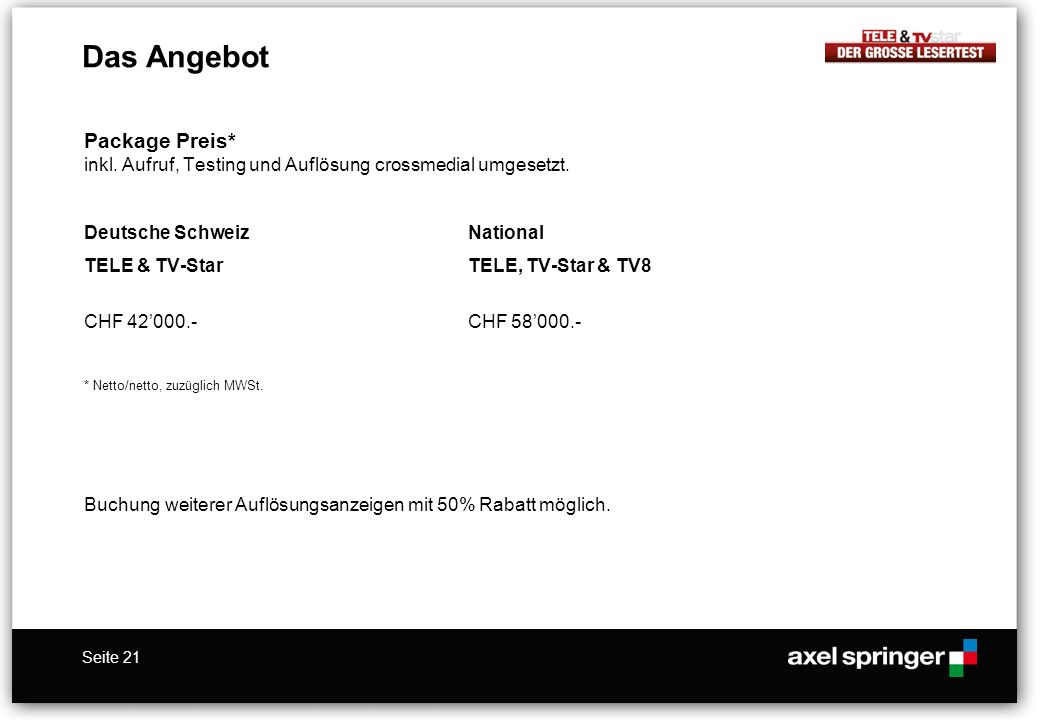 Das Angebot Package Preis* inkl. Aufruf, Testing und Auflösung crossmedial umgesetzt. Deutsche Schweiz National.