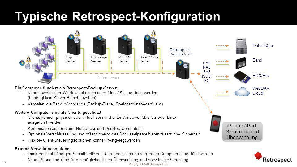 Typische Retrospect-Konfiguration