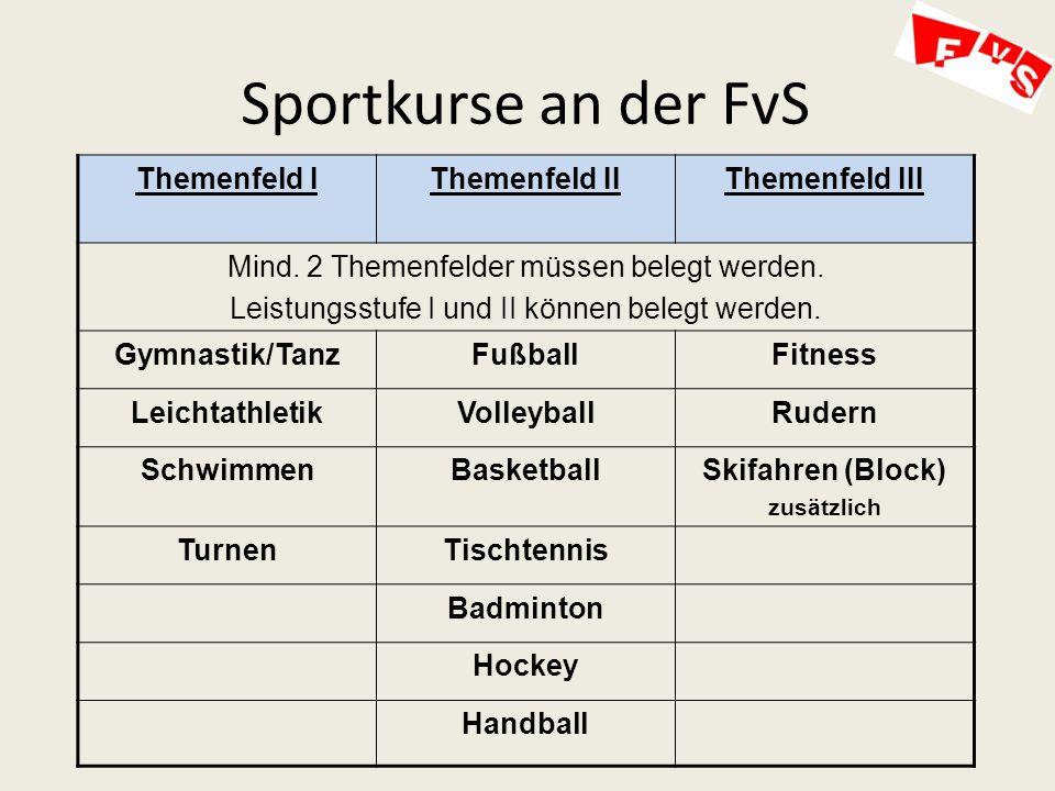 Sportkurse an der FvS Themenfeld I Themenfeld II Themenfeld III
