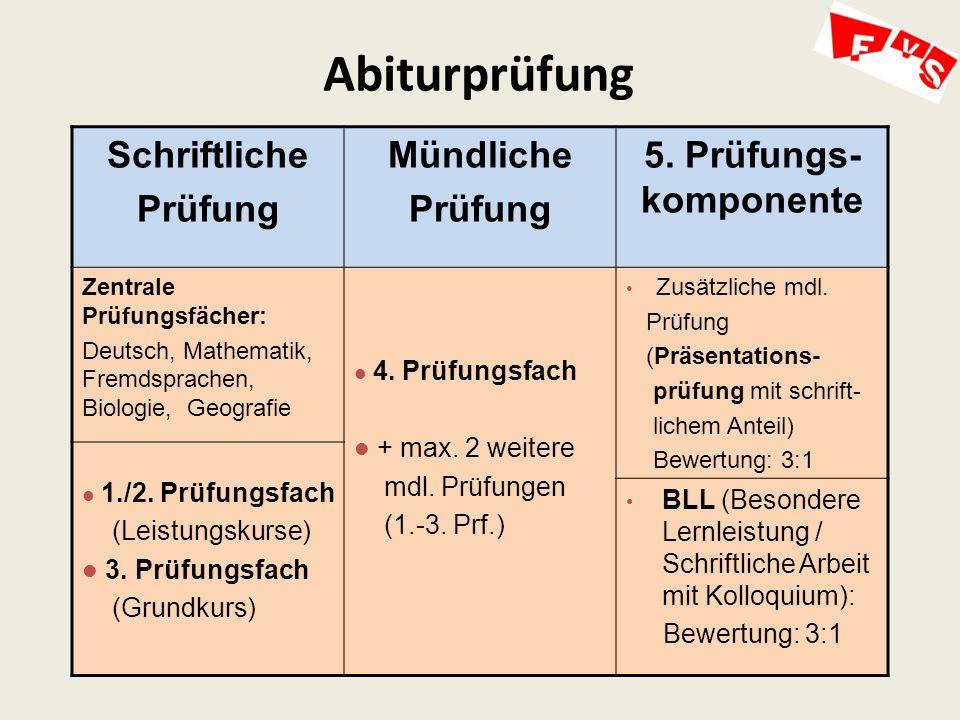 Abiturprüfung Schriftliche Prüfung Mündliche 5. Prüfungs-komponente