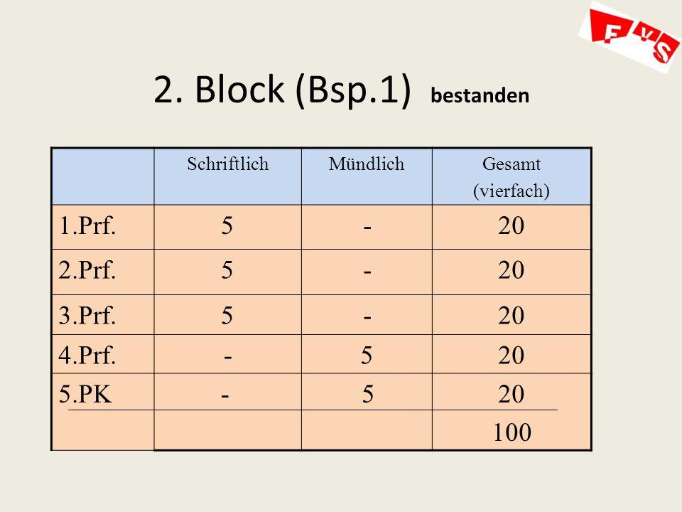2. Block (Bsp.1) bestanden 1.Prf. 5 - 20 2.Prf. 3.Prf. 4.Prf. 5.PK 100