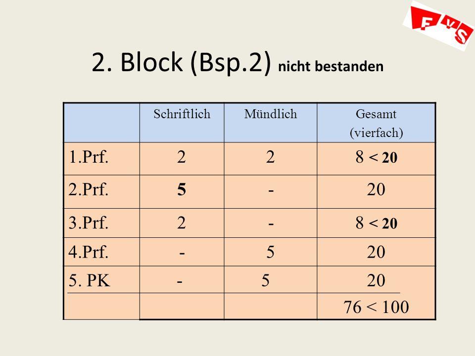 2. Block (Bsp.2) nicht bestanden