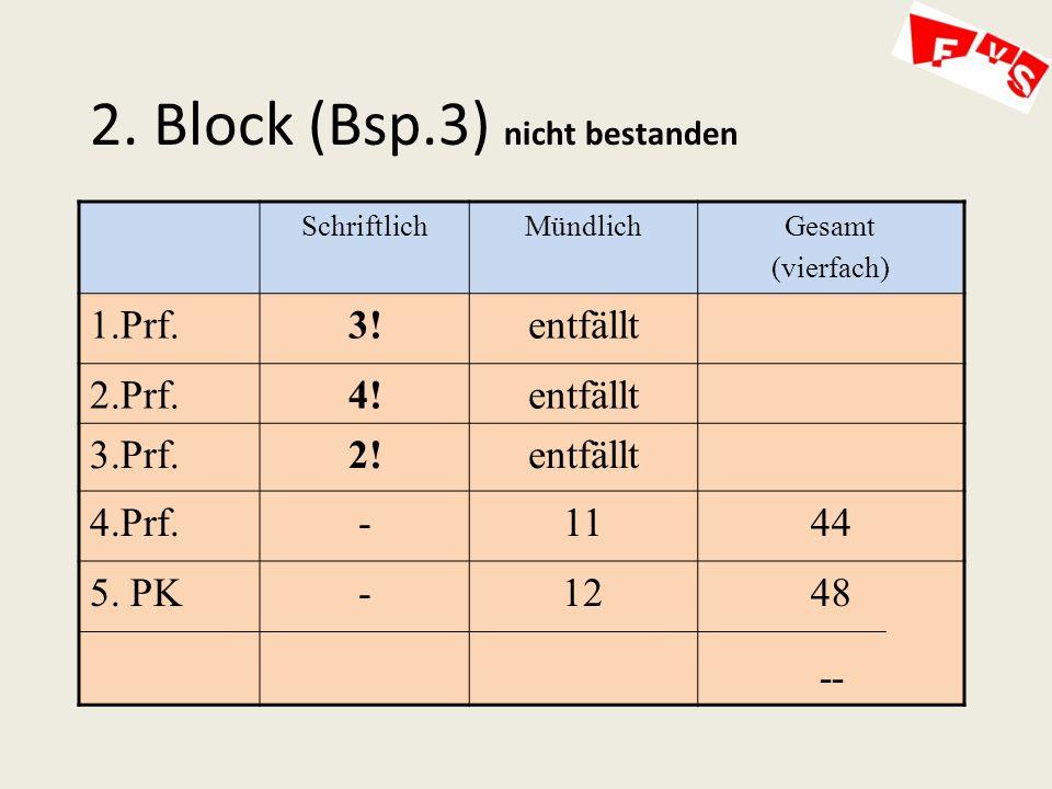 2. Block (Bsp.3) nicht bestanden