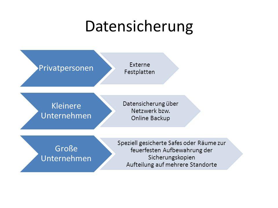 Datensicherung über Netzwerk bzw. Online Backup