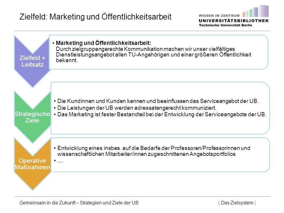 Zielfeld: Marketing und Öffentlichkeitsarbeit