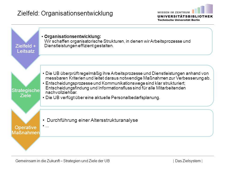 l Zielfeld: Organisationsentwicklung Zielfeld + Leitsatz