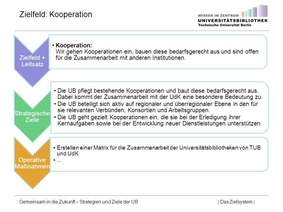 Zielfeld: Kooperation