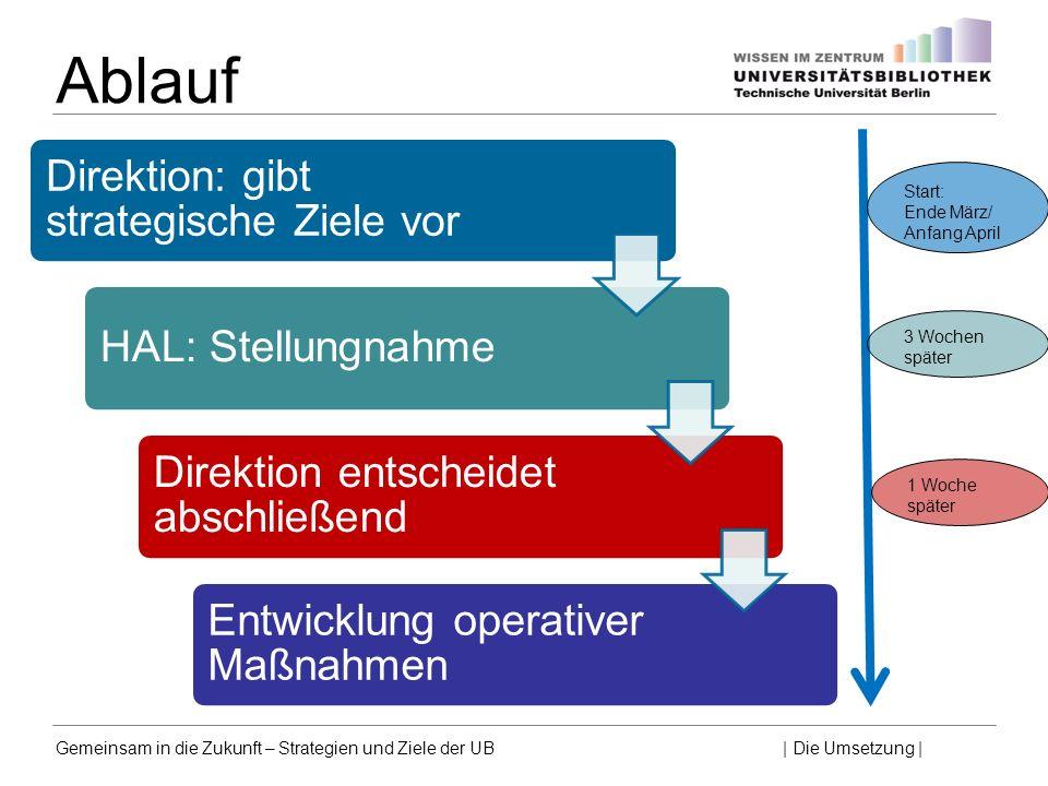 Ablauf Direktion: gibt strategische Ziele vor HAL: Stellungnahme