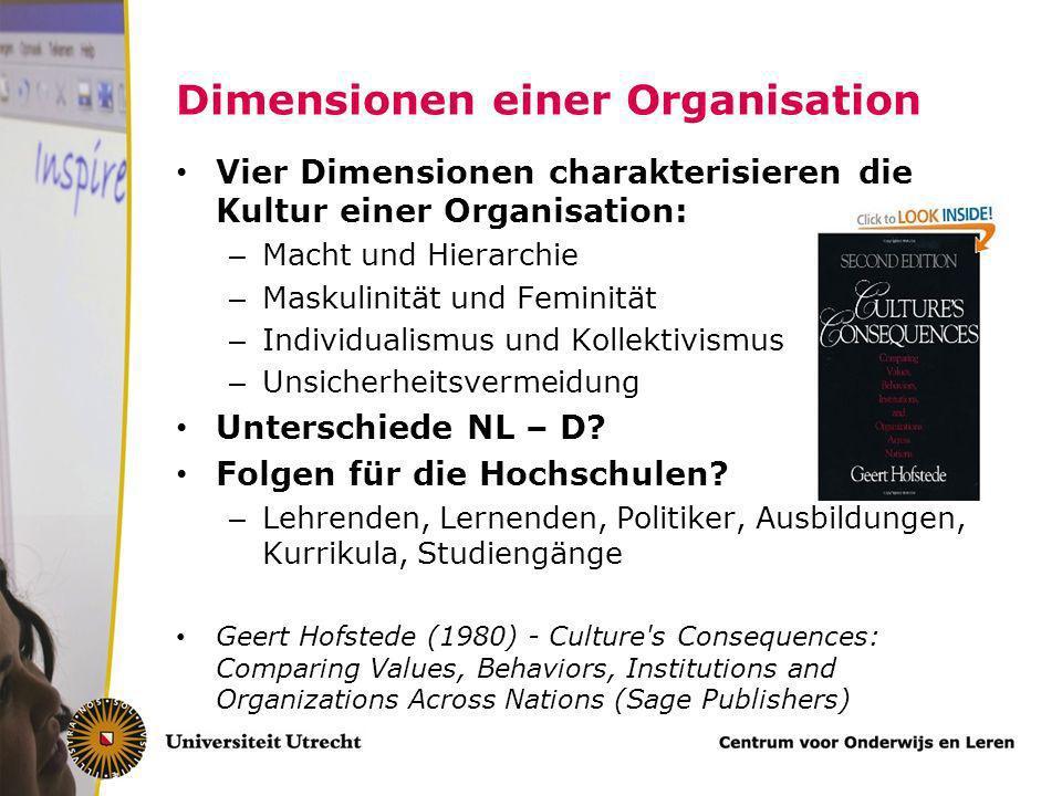 Dimensionen einer Organisation