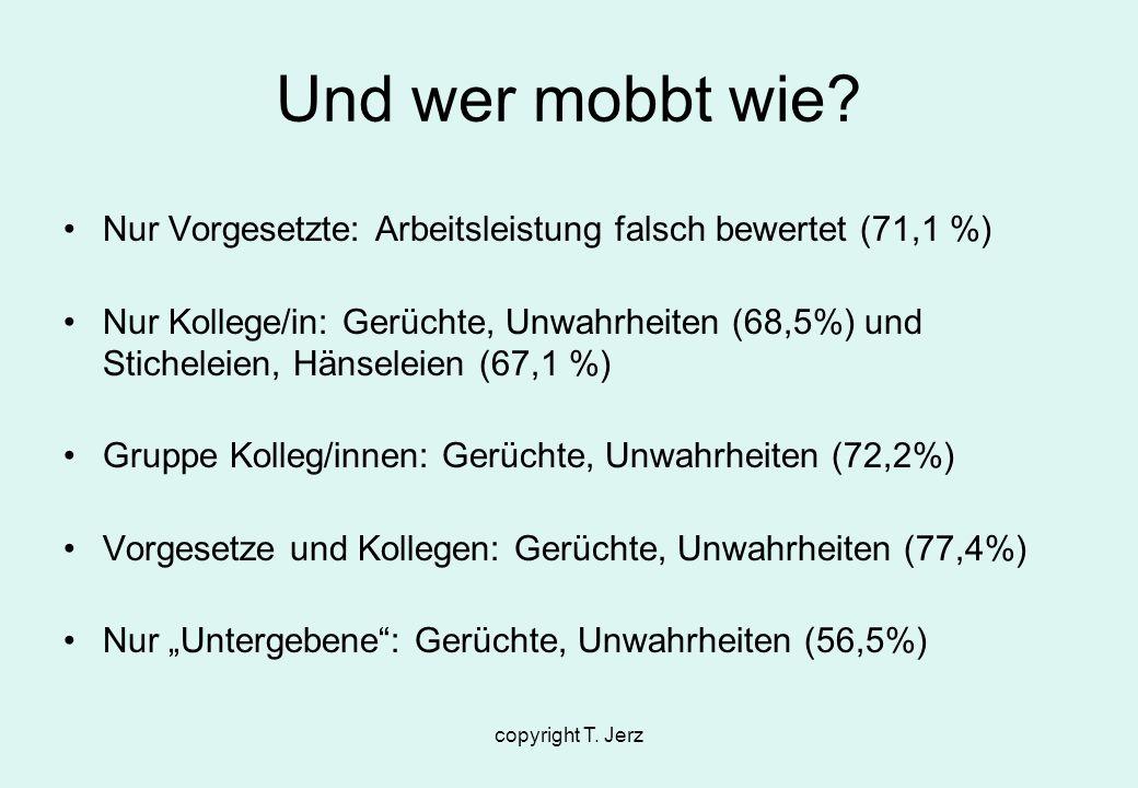 Und wer mobbt wie Nur Vorgesetzte: Arbeitsleistung falsch bewertet (71,1 %)