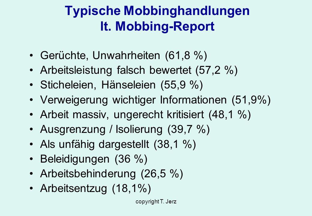Typische Mobbinghandlungen lt. Mobbing-Report