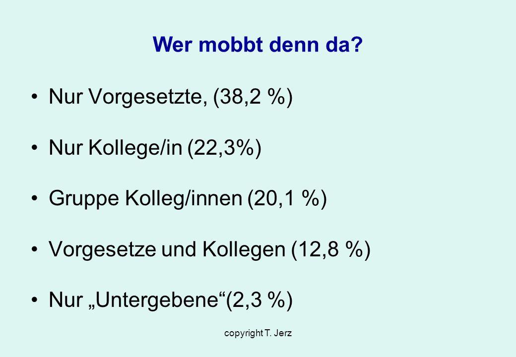 Gruppe Kolleg/innen (20,1 %) Vorgesetze und Kollegen (12,8 %)