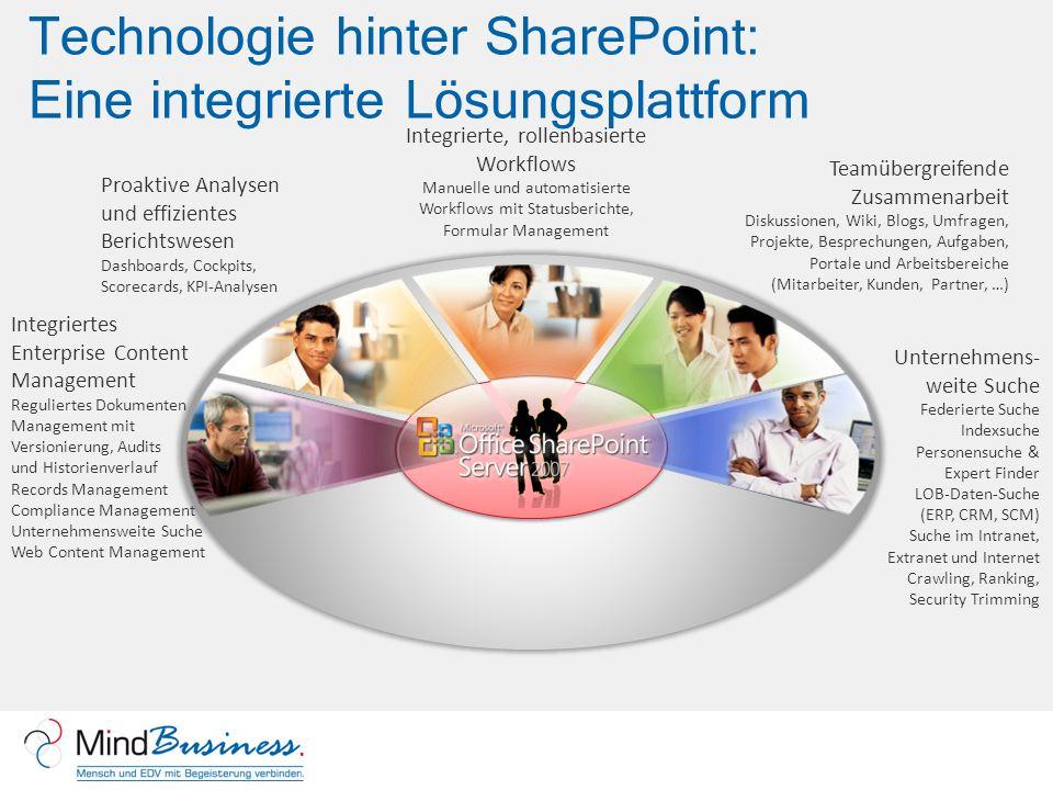 Technologie hinter SharePoint: Eine integrierte Lösungsplattform