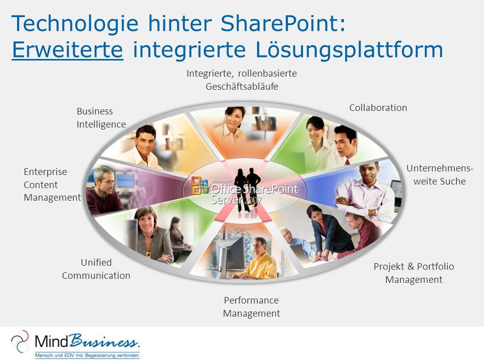 Technologie hinter SharePoint: Erweiterte integrierte Lösungsplattform