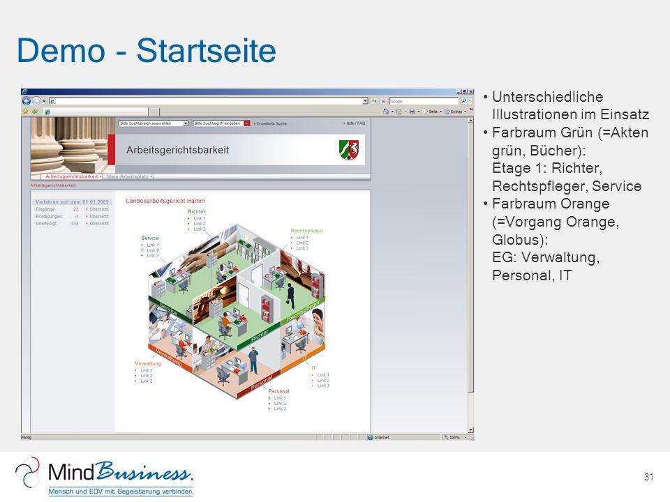 Demo - Startseite Unterschiedliche Illustrationen im Einsatz