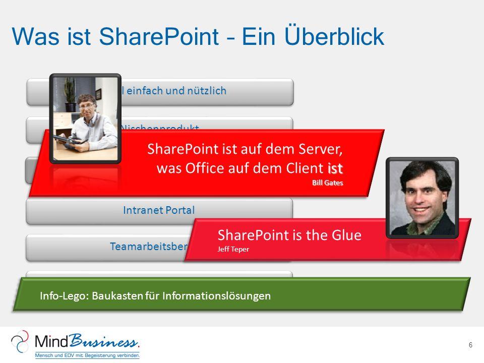 Was ist SharePoint – Ein Überblick
