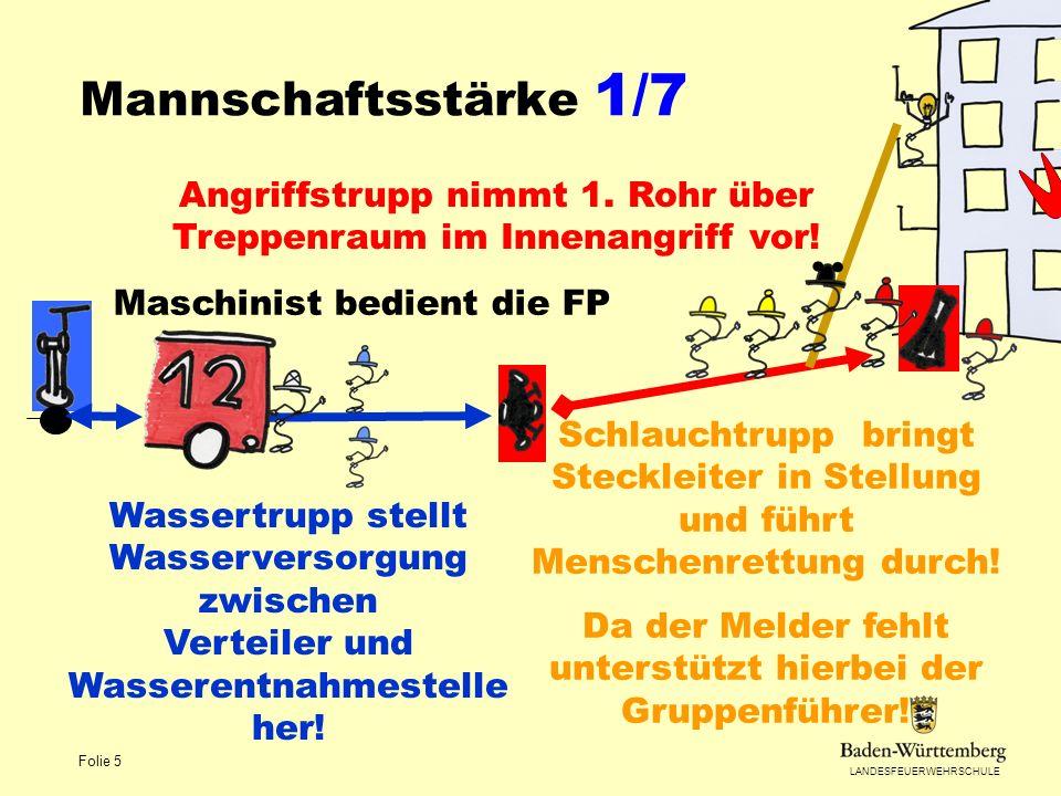 Mannschaftsstärke 1/7 Angriffstrupp nimmt 1. Rohr über Treppenraum im Innenangriff vor! Maschinist bedient die FP.