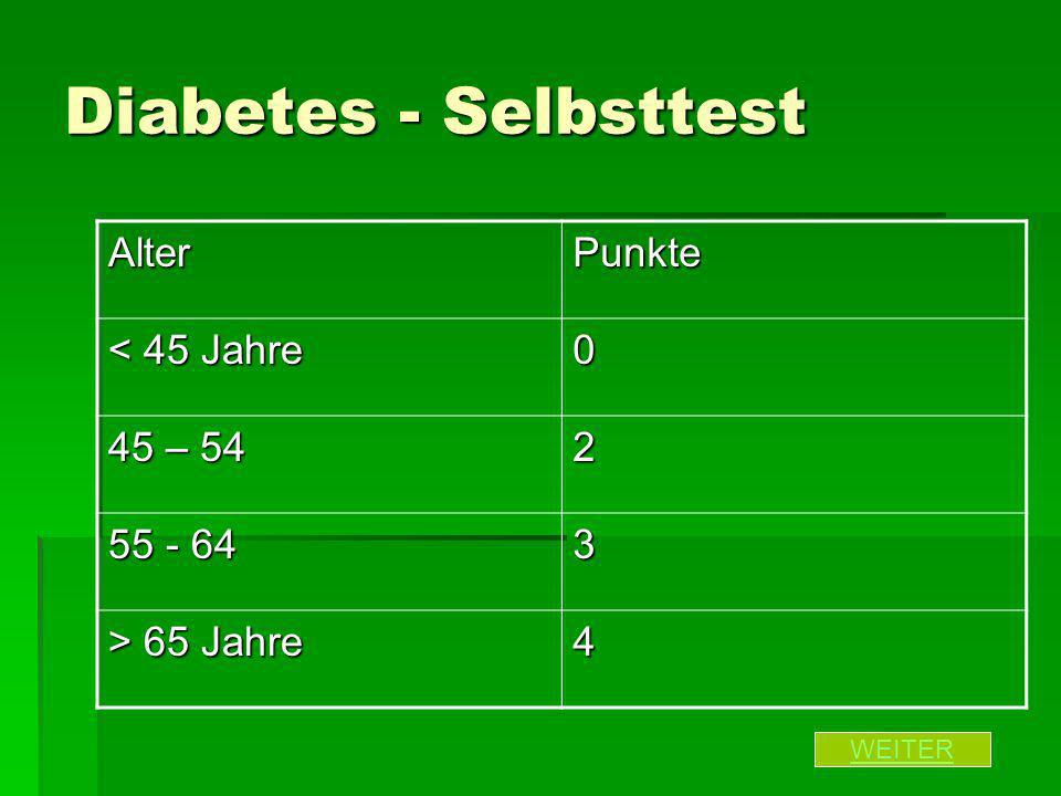 Diabetes - Selbsttest Alter Punkte < 45 Jahre 45 – 54 2 55 - 64 3
