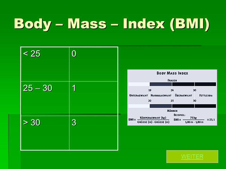 Body – Mass – Index (BMI)