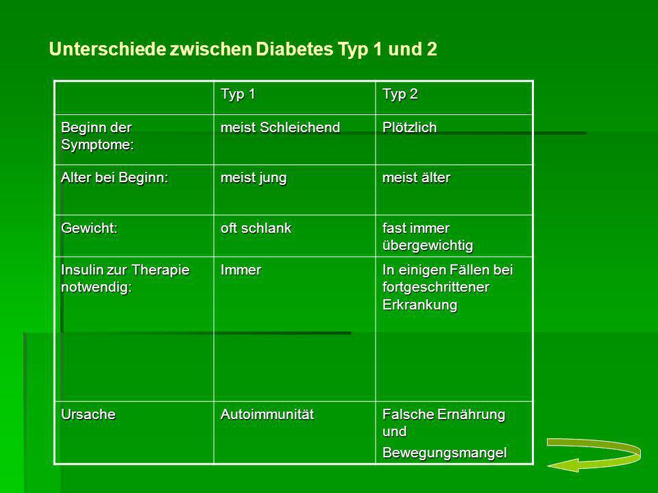 Unterschiede zwischen Diabetes Typ 1 und 2