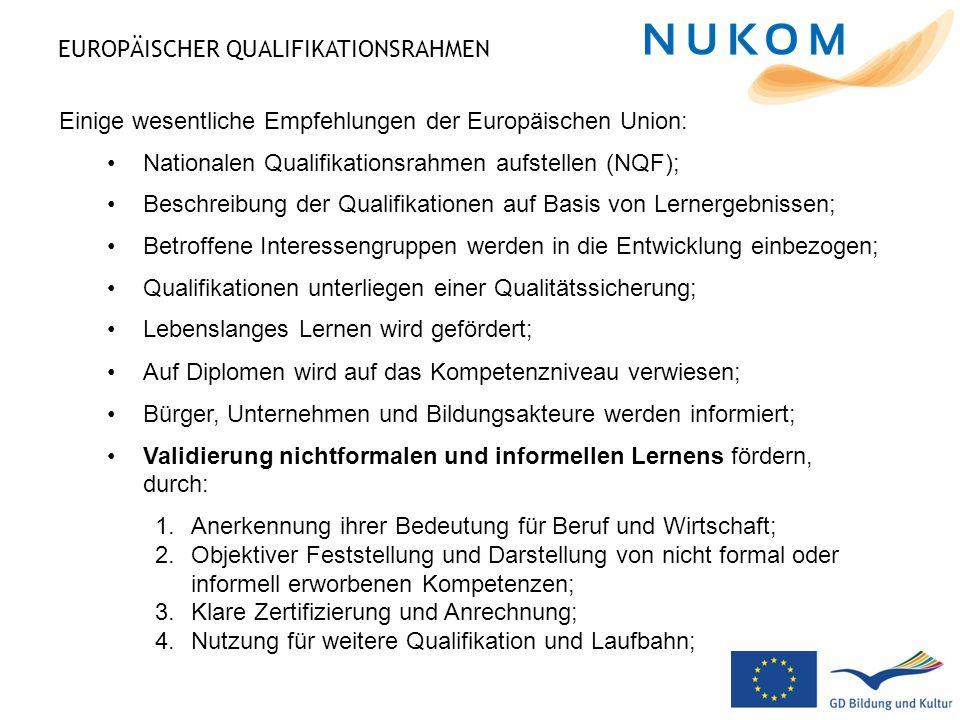 EUROPÄISCHER QUALIFIKATIONSRAHMEN