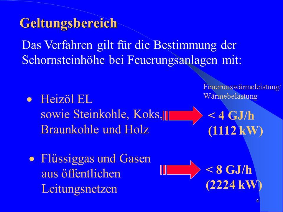 Geltungsbereich Das Verfahren gilt für die Bestimmung der Schornsteinhöhe bei Feuerungsanlagen mit: