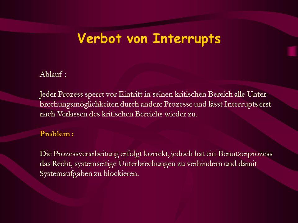 Verbot von Interrupts Ablauf :