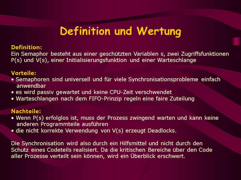 Definition und Wertung