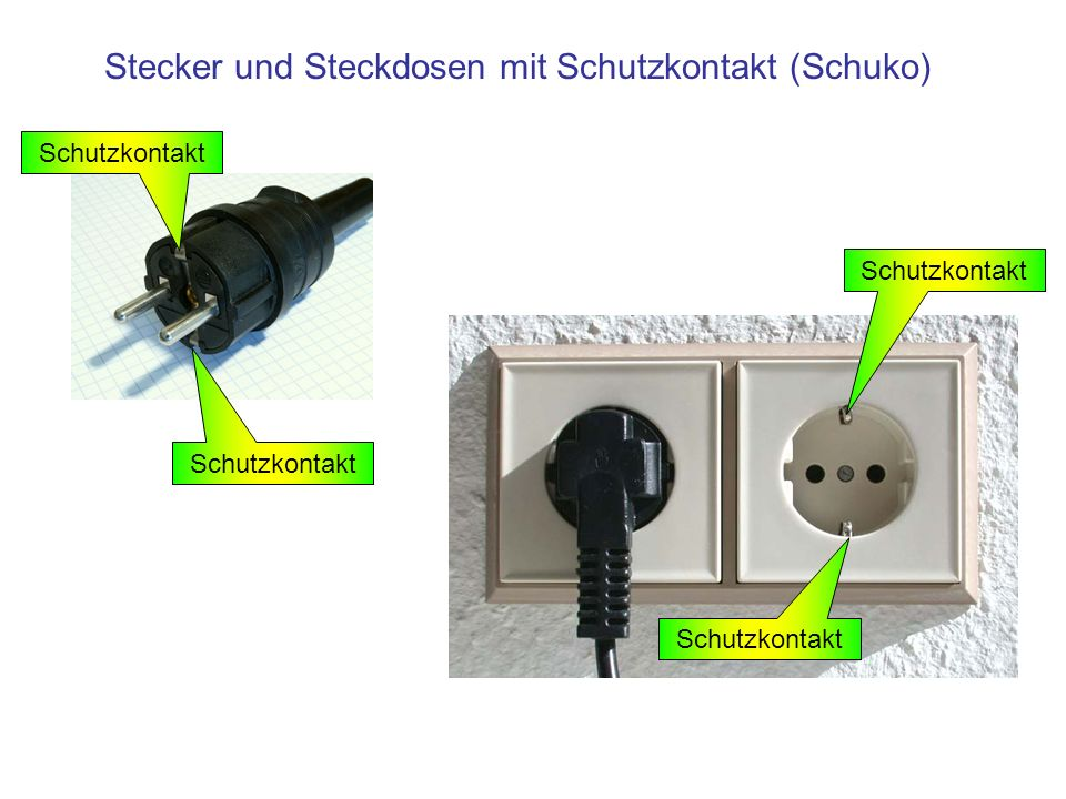 Stecker und Steckdosen mit Schutzkontakt (Schuko)