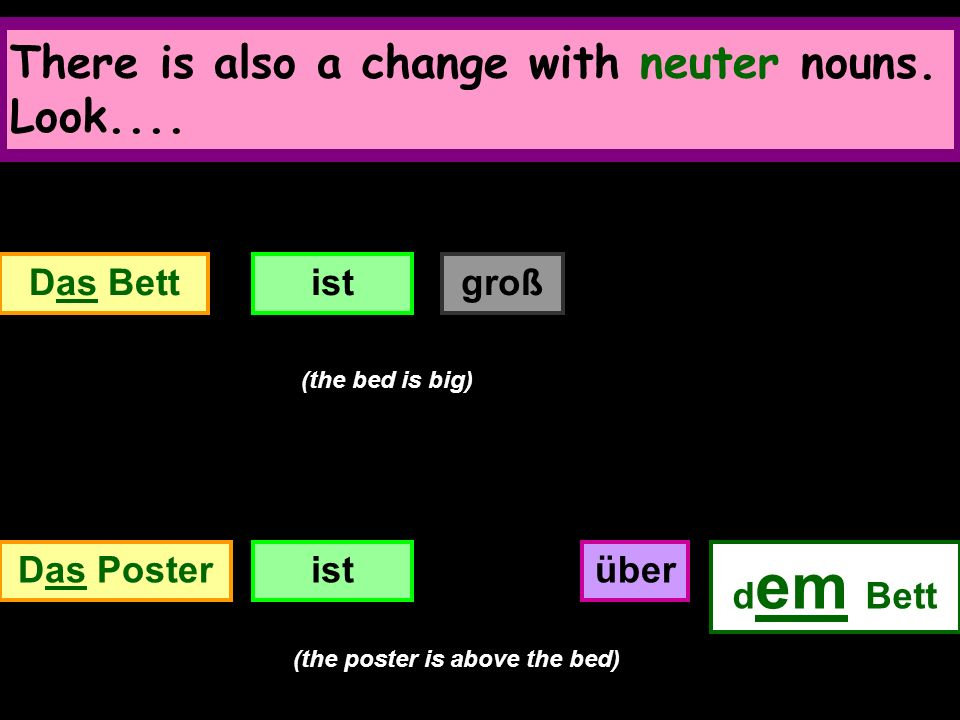 There is also a change with neuter nouns. Look....