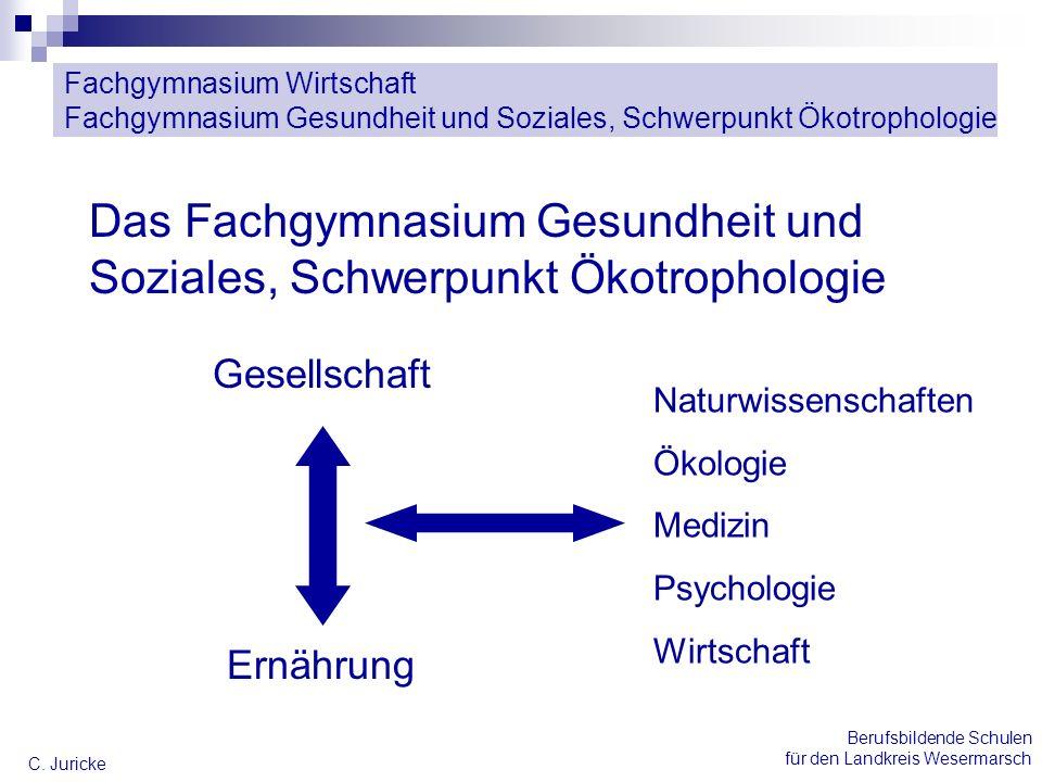 Das Fachgymnasium Gesundheit und Soziales, Schwerpunkt Ökotrophologie