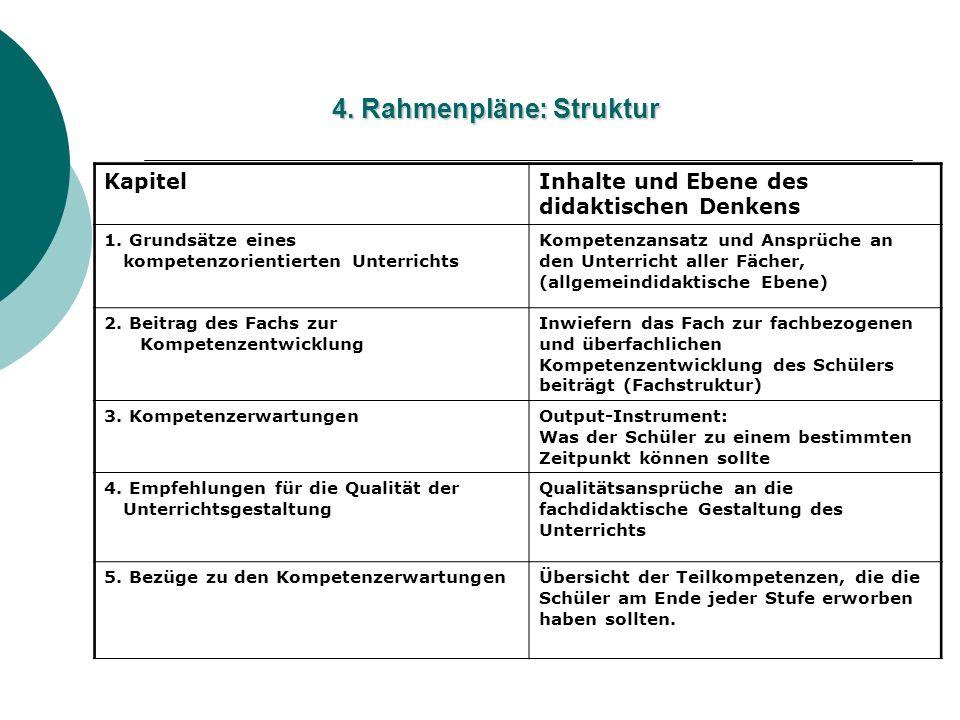 4. Rahmenpläne: Struktur
