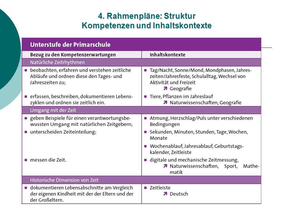 4. Rahmenpläne: Struktur Kompetenzen und Inhaltskontexte