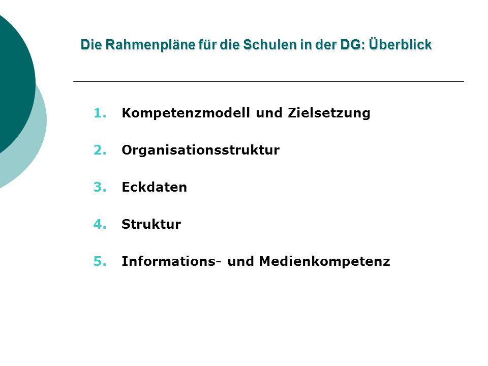Die Rahmenpläne für die Schulen in der DG: Überblick