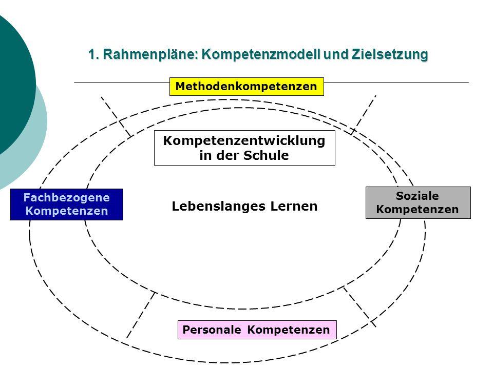 1. Rahmenpläne: Kompetenzmodell und Zielsetzung