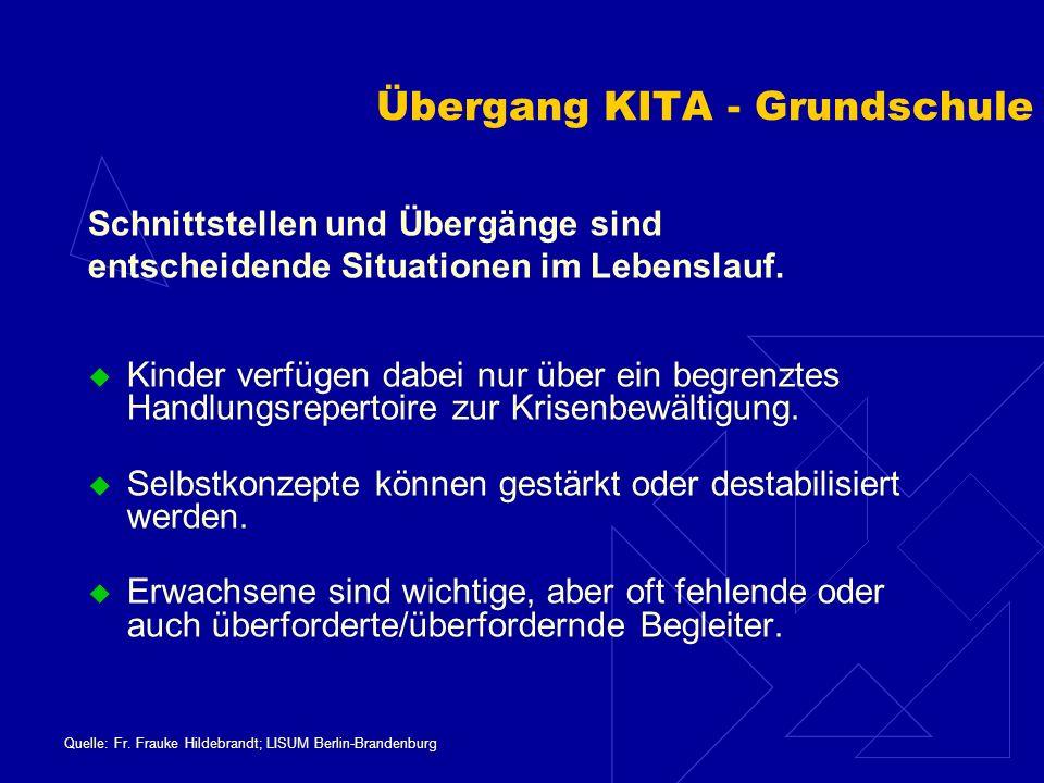 Übergang KITA - Grundschule