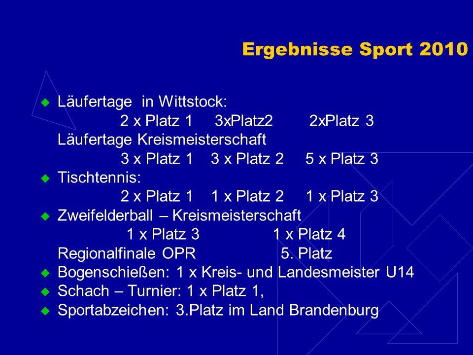 Ergebnisse Sport 2010 Läufertage in Wittstock: