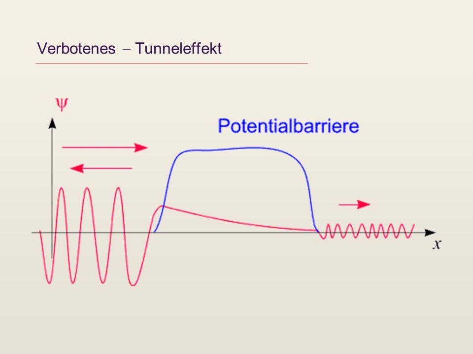 Verbotenes - Tunneleffekt