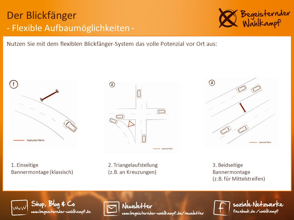 Der Blickfänger - Flexible Aufbaumöglichkeiten -