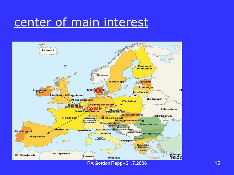 center of main interest