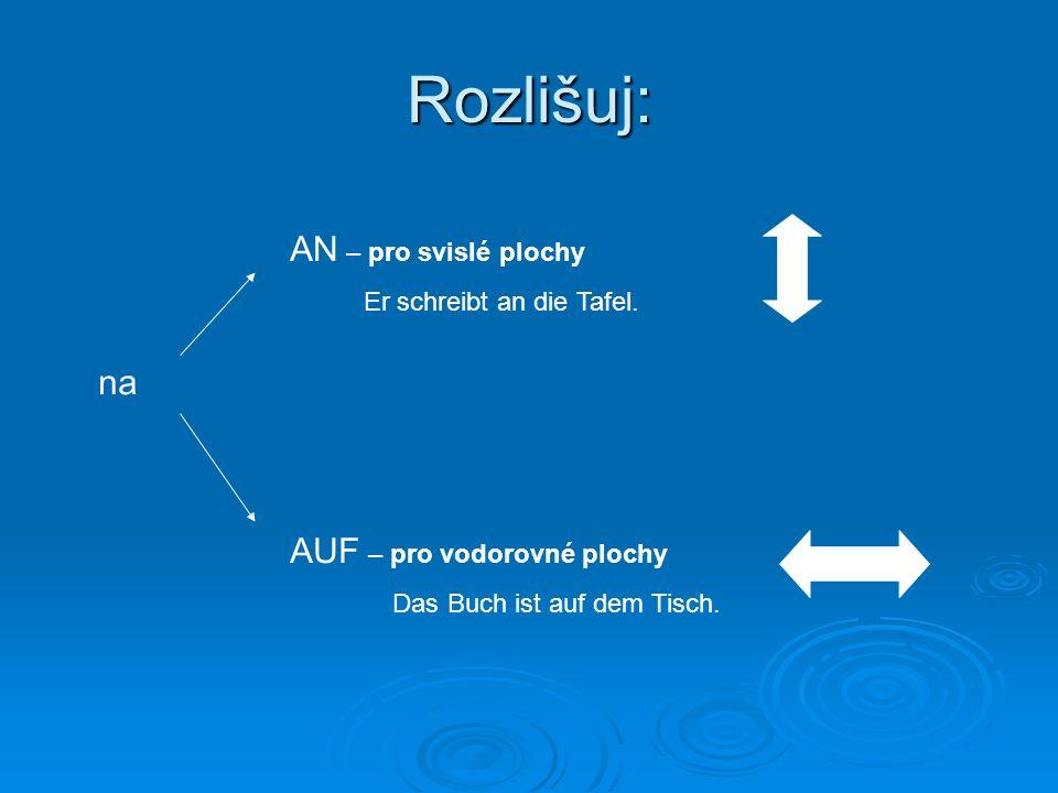 Rozlišuj: AN – pro svislé plochy na AUF – pro vodorovné plochy