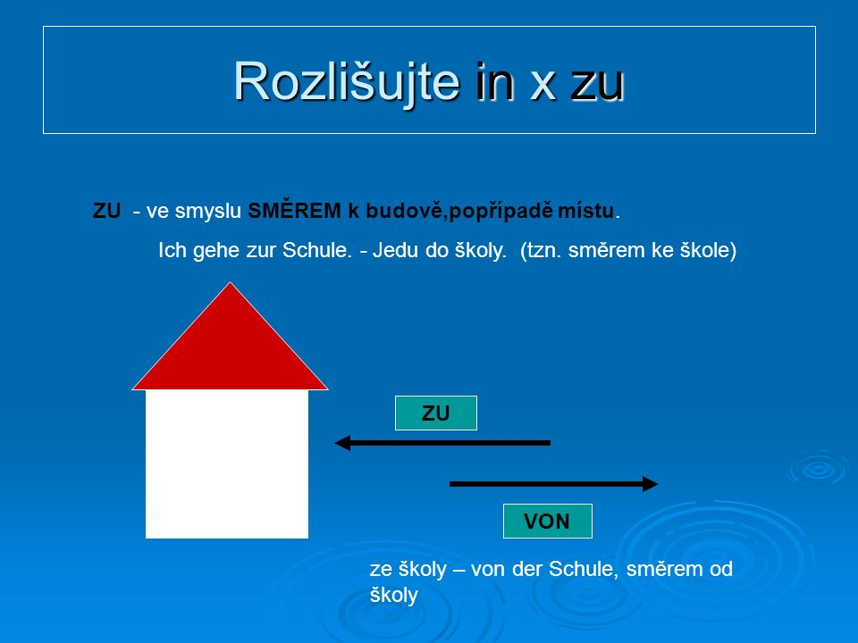 Rozlišujte in x zu ZU - ve smyslu SMĚREM k budově,popřípadě místu.