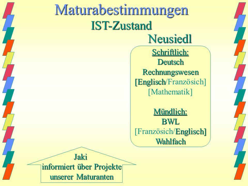 Maturabestimmungen IST-Zustand Neusiedl Schriftlich: Deutsch
