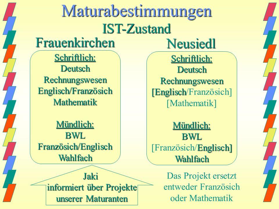 Maturabestimmungen IST-Zustand Frauenkirchen Neusiedl Schriftlich: