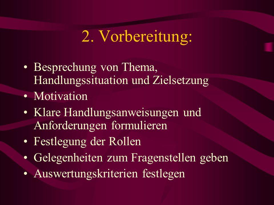 2. Vorbereitung: Besprechung von Thema, Handlungssituation und Zielsetzung. Motivation. Klare Handlungsanweisungen und Anforderungen formulieren.
